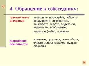4. Обращение к собеседнику: привлечение внимания выражение вежливостипозволь