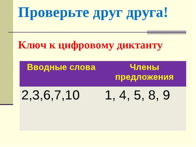Проверьте друг друга! Ключ к цифровому диктанту Вводные словаЧлены предложен...