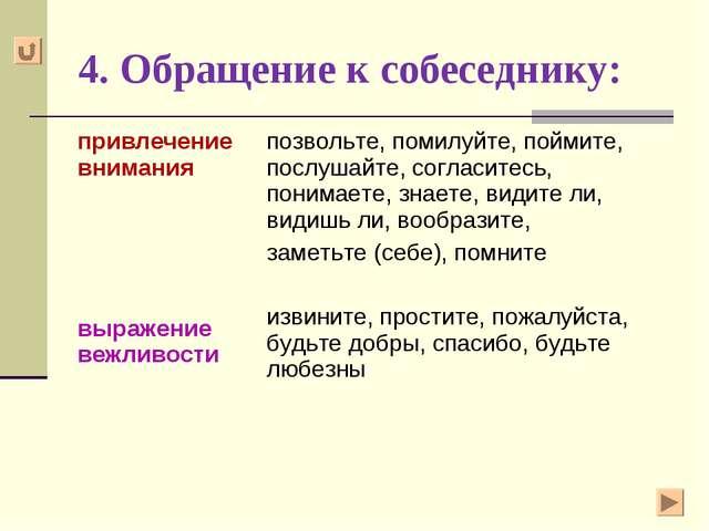 4. Обращение к собеседнику: привлечение внимания выражение вежливостипозволь...