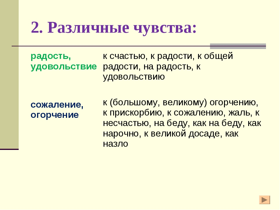 2. Различные чувства: радость, удовольствие сожаление, огорчениек счастью, к...