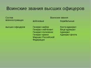 Воинские звания высших офицеров Состав военнослужащих Воинские звания войсков