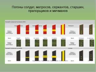 Погоны солдат, матросов, сержантов, старшин, прапорщиков и мичманов Призывной