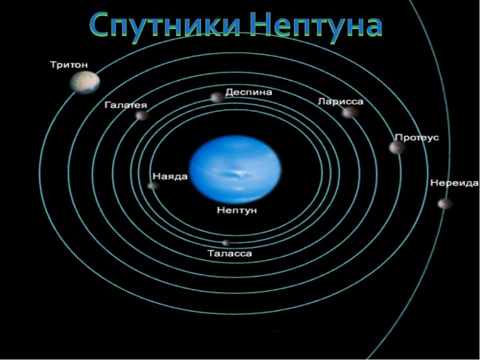 нептун и его спутни термобелья оптом предлагает