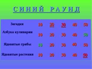 С И Н И Й Р А У Н Д 20 40 30 50