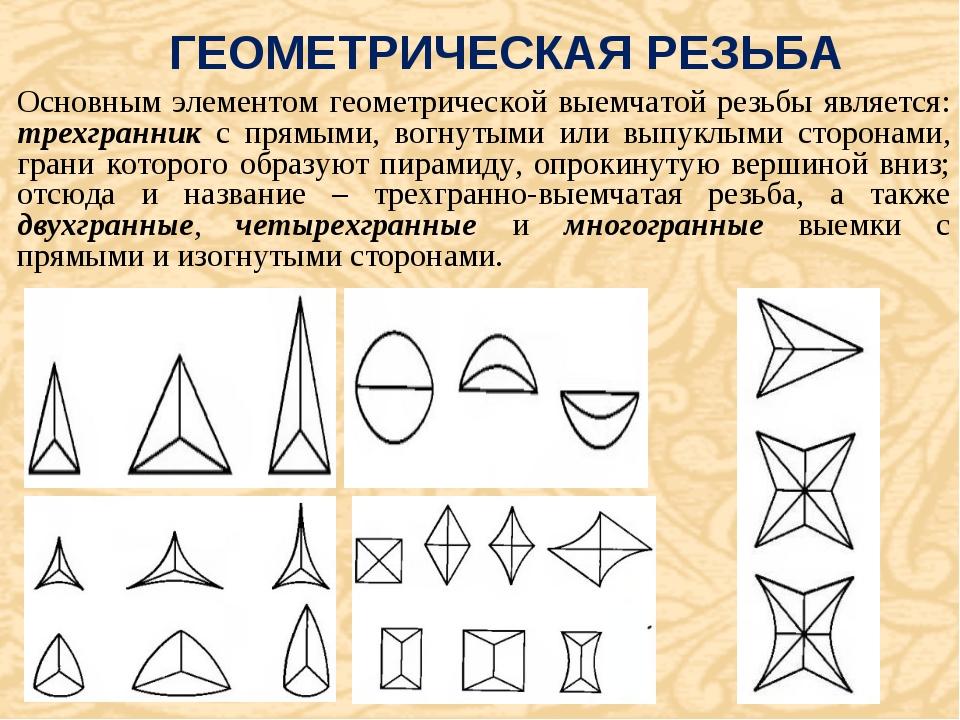 ГЕОМЕТРИЧЕСКАЯ РЕЗЬБА Основным элементом геометрической выемчатой резьбы явл...