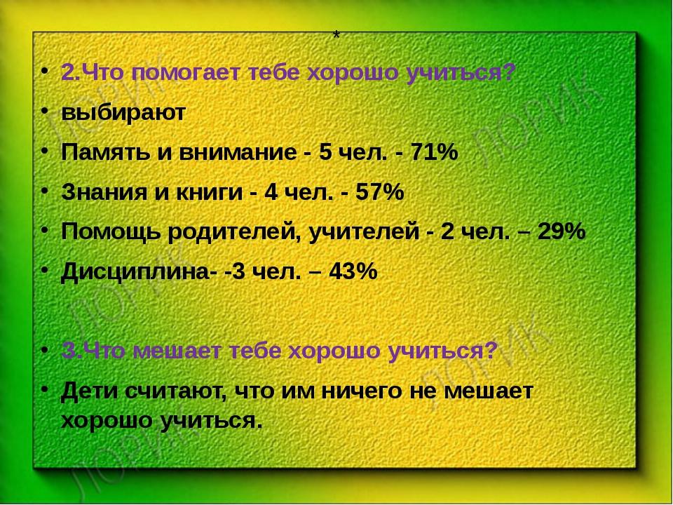 * 2.Что помогает тебе хорошо учиться? выбирают Память и внимание - 5 чел. - 7...