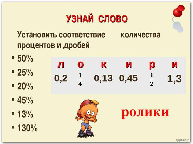 УЗНАЙ СЛОВО Установить соответствие количества процентов и дробей 50% 25% 20%...