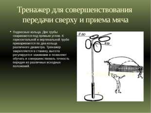 Тренажер для совершенствования передачи сверху и приема мяча Подвесные кольца