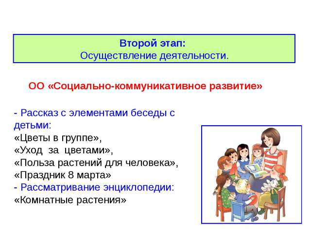 Второй этап: Осуществление деятельности. ОО «Социально-коммуникативное разви...