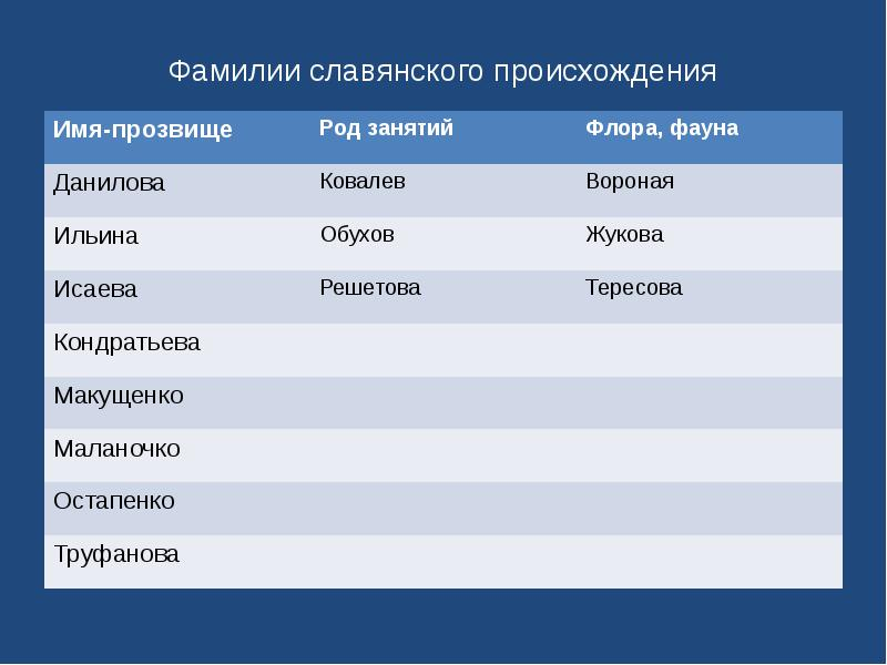 http://rpp.nashaucheba.ru/pars_docs/refs/55/54674/img8.jpg