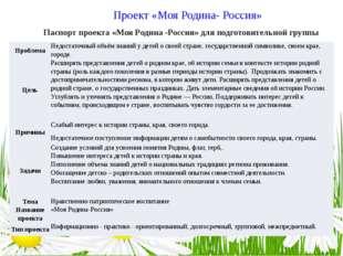Проект «Моя Родина- Россия» Паспорт проекта «Моя Родина -Россия» для подготов