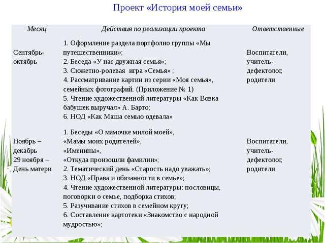 Проект «История моей семьи»      Месяц Действия по реализации проекта От...