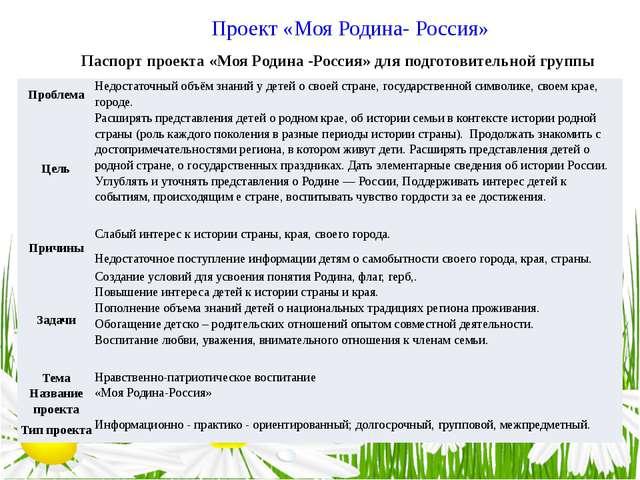 Проект «Моя Родина- Россия» Паспорт проекта «Моя Родина -Россия» для подготов...