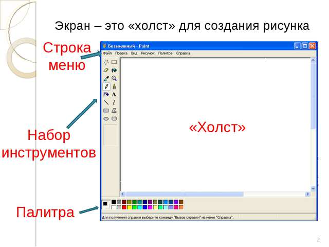 * Экран – это «холст» для создания рисунка Набор инструментов Палитра «Холст»...