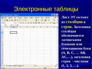 Электронные таблицы Лист ЭТ состоит из столбцов и строк. Заголовки столбцов о