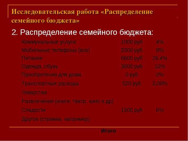 Исследовательская работа «Распределение семейного бюджета» 2. Распределение с...