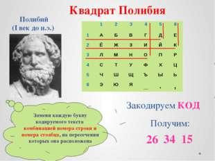 Замени каждую букву кодируемого текста комбинацией номера строки и номера сто