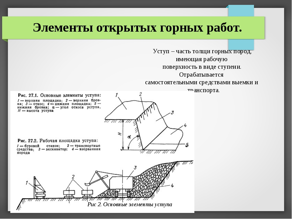 Элементы открытых горных работ. Уступ – часть толщи горных пород, имеющая р...