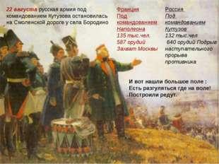 22 августа русская армия под командованием Кутузова остановилась на Смоленско