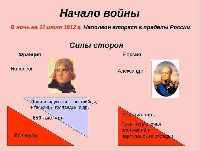 Начало войны В ночь на 12 июня 1812 г. Наполеон вторгся в пределы России. Сил...