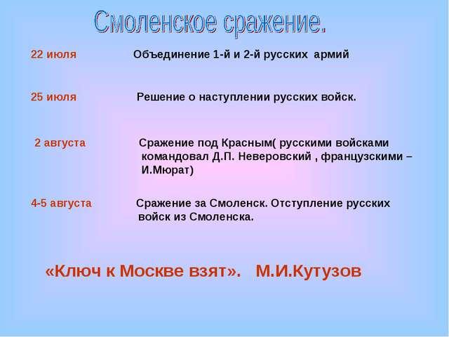 22 июля Объединение 1-й и 2-й русских армий 25 июля Решение о наступлении рус...
