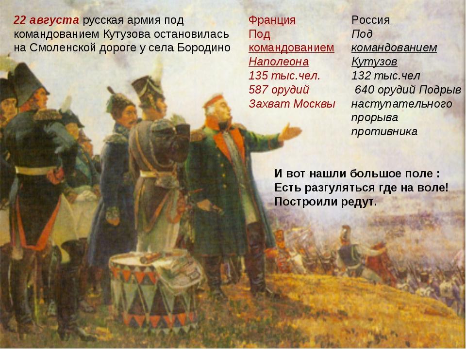 22 августа русская армия под командованием Кутузова остановилась на Смоленско...