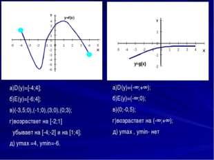 a)D(y)=[-4;4]; б)E(y)=[-6;4]; в)(-3,5;0),(-1;0),(3;0),(0;3); г)возрастает на