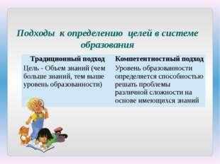 Подходы к определению целей в системе образования Традиционный подход Компете