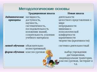 Методологические основы Традиционная школа Новая школа дидактические принципы