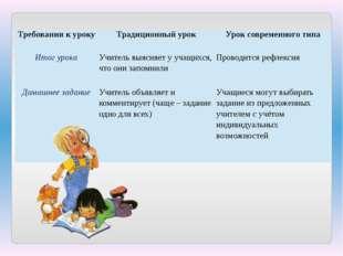 Требования к уроку Традиционный урок Урок современного типа Итог урока Учител