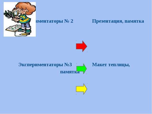 Результаты Проведение экспериментальных работ Экспериментаторы №1 Таблица, п...