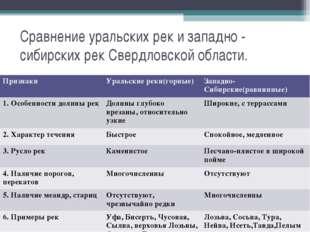 Сравнение уральских рек и западно - сибирских рек Свердловской области. Призн