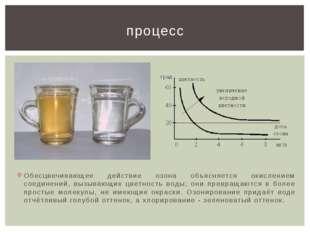 Обесцвечивающее действие озона объясняется окислением соединений, вызывающих