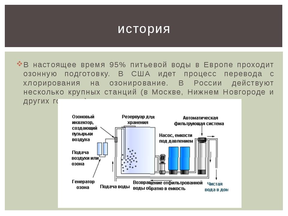 В настоящее время 95% питьевой воды в Европе проходит озонную подготовку. В С...