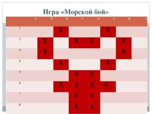 Игра «Морской бой» а б в г д е ж з 1 Х Х 2 Х Х Х Х 3 Х Х 4 Х Х 5 Х Х 6 Х Х Х