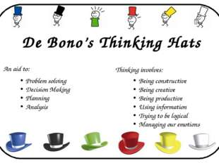De Bono's Thinking Hats Problem solving Decision Making Planning Analysis Be