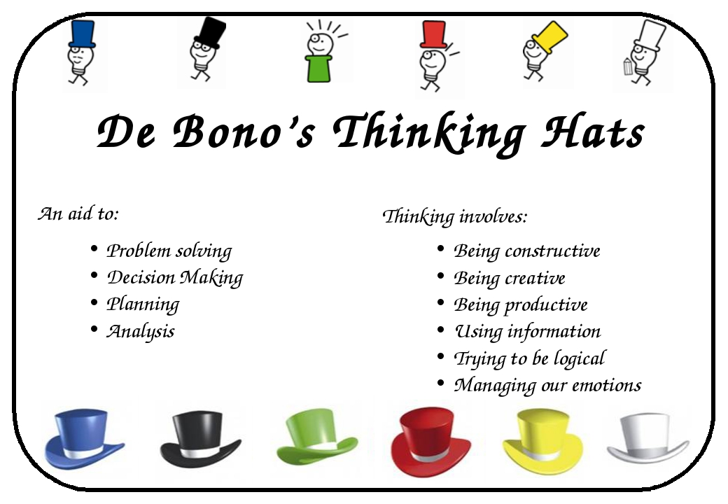 De Bono's Thinking Hats Problem solving Decision Making Planning Analysis Be...