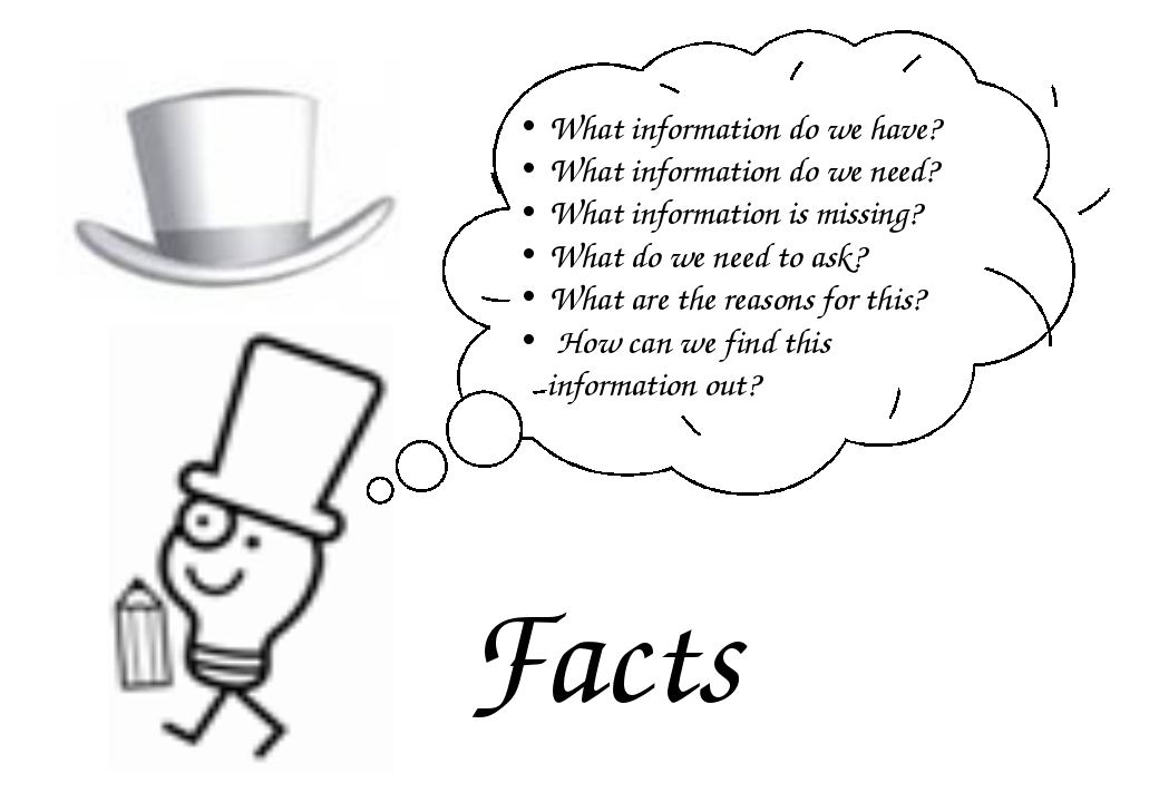 Facts What information do we have? What information do we need? What informa...