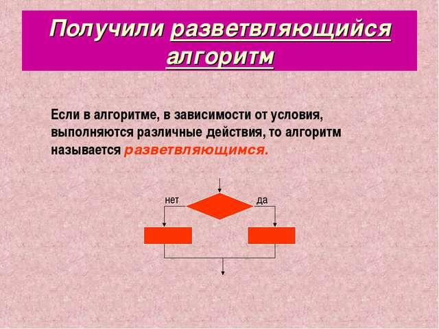 Получили разветвляющийся алгоритм Если в алгоритме, в зависимости от условия,...