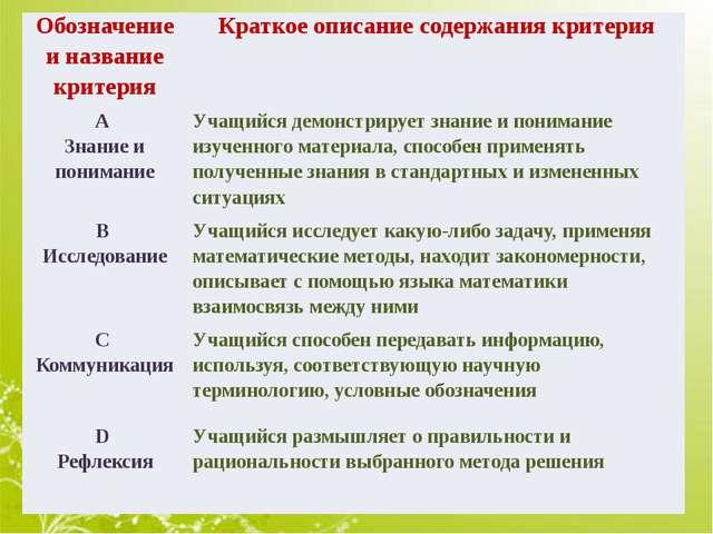 Обозначение и название критерия Краткое описание содержания критерия А Знание...