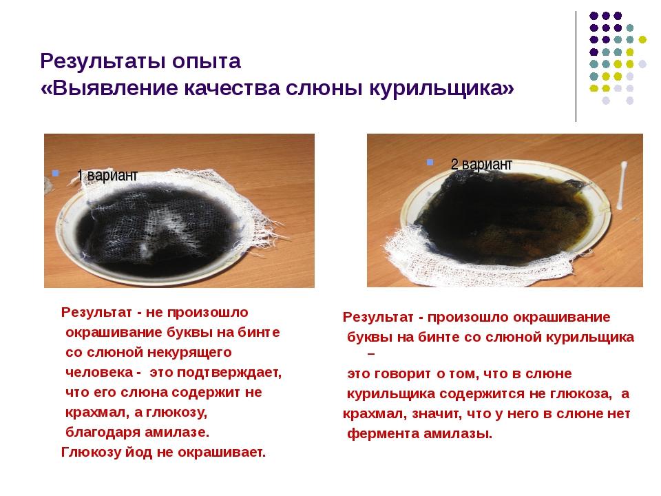 Результаты опыта «Выявление качества слюны курильщика» Результат - не произош...