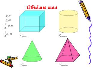 Объёмы тел Vпризмы = Vконуса = Vпирамиды = Vцилиндра = Sосн·H πR2·H