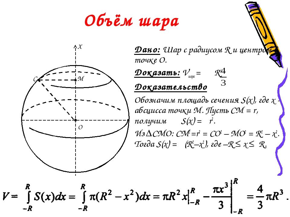 Объём шара Дано: Шар с радиусом R и центром в точке О. Доказать: Vшара = πR3....