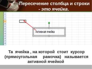 Пересечение столбца и строки - это ячейка. Та ячейка , на которой стоит курсо