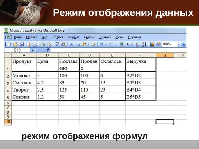 Режим отображения данных режим отображения формул