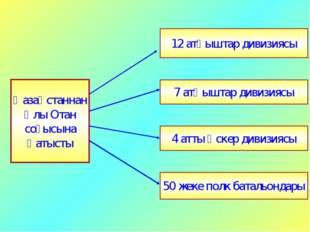 12 атқыштар дивизиясы 7 атқыштар дивизиясы 4 атты әскер дивизиясы 50 жеке пол
