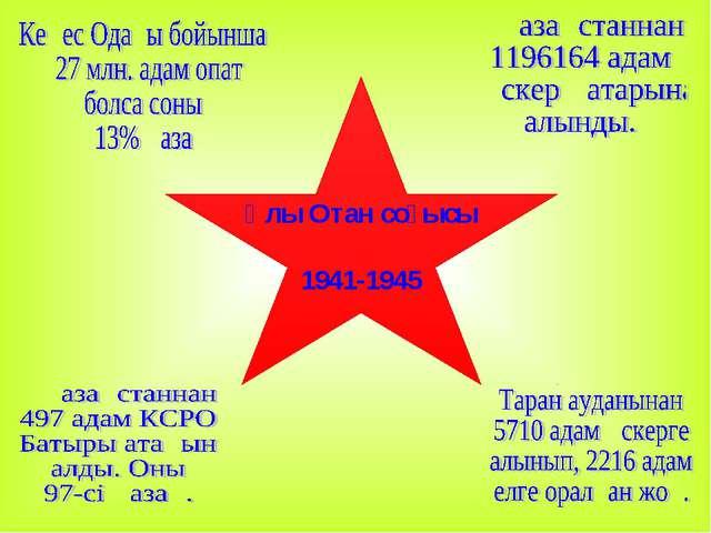 Ұлы Отан соғысы 1941-1945