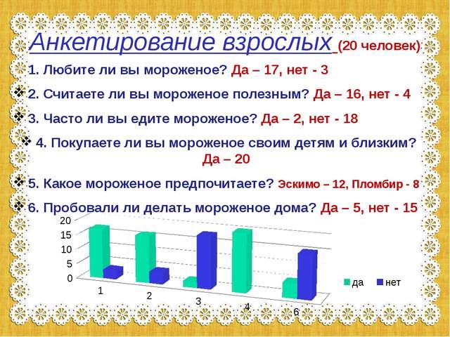 Анкетирование взрослых (20 человек) 1. Любите ли вы мороженое? Да – 17, нет...