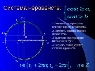 Система неравенств: 0 x y a ta -ta -1 1 b tb π-tb 1 -1 1. Отметить на окружно