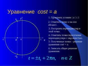 Уравнение cost = a 0 x y 2. Отметить точку а на оси абсцисс. 3. Построить пер